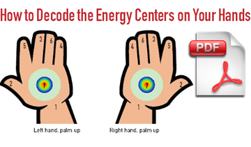download sahaja meditation handout on decoding energy centers in your hands